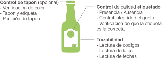 grafico-checklabel.png